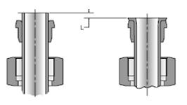 Extra cutoff length