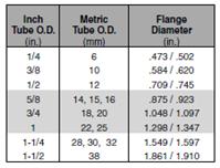 flange diameter specs