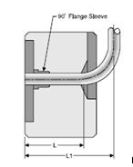 minimum straight length before bend