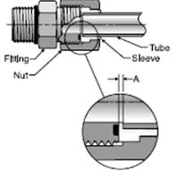 tube length allowance for brazing