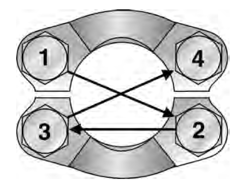 Flange Bolt Tightening Sequence