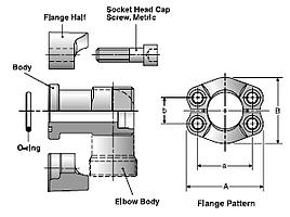 Parker FHS3 Flange Components