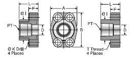 Parker GQ (Stainless Steel) NPTF Port Block Flange Adapter