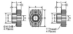Parker W7Q Extended Weld Socket Block Connectors, Pipes