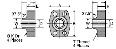 Parker FWB3HQ2 / WB5HQ2 / WB7HQ2 Code 62 Weld Butt Flange Connector, Pipe