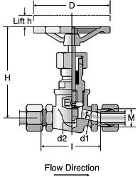 Parker VDHA - EO-2 High Pressure Valves