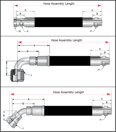 Hose Assembly Length - Standard  sc 1 st  Hose and Fittings Etc & Hose Assembly Length - Get It Right