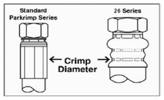 Crimp Diameter