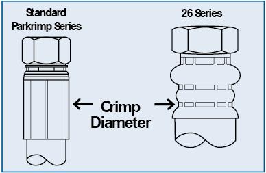 Measure crimp diameter after crimping