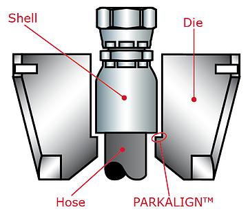 Parkalign feature