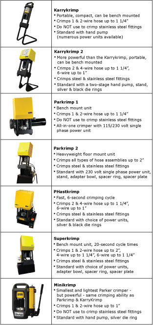Parker Hose Crimper Selection Guide – one is right for you!