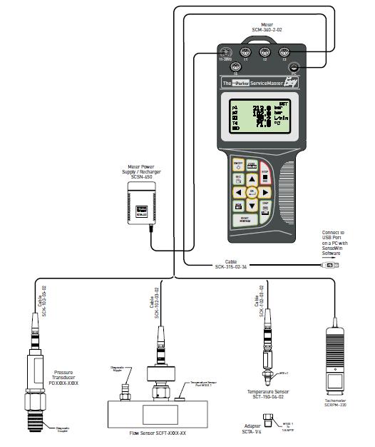 Service Master Easy Connection Diagram