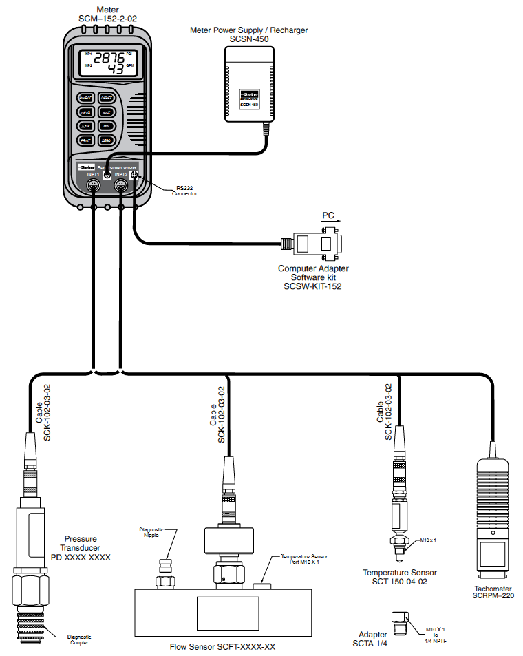 Serviceman Connection Diagram