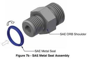 Seal-Lok Xtreme - Stainless Steel Sealing Ring
