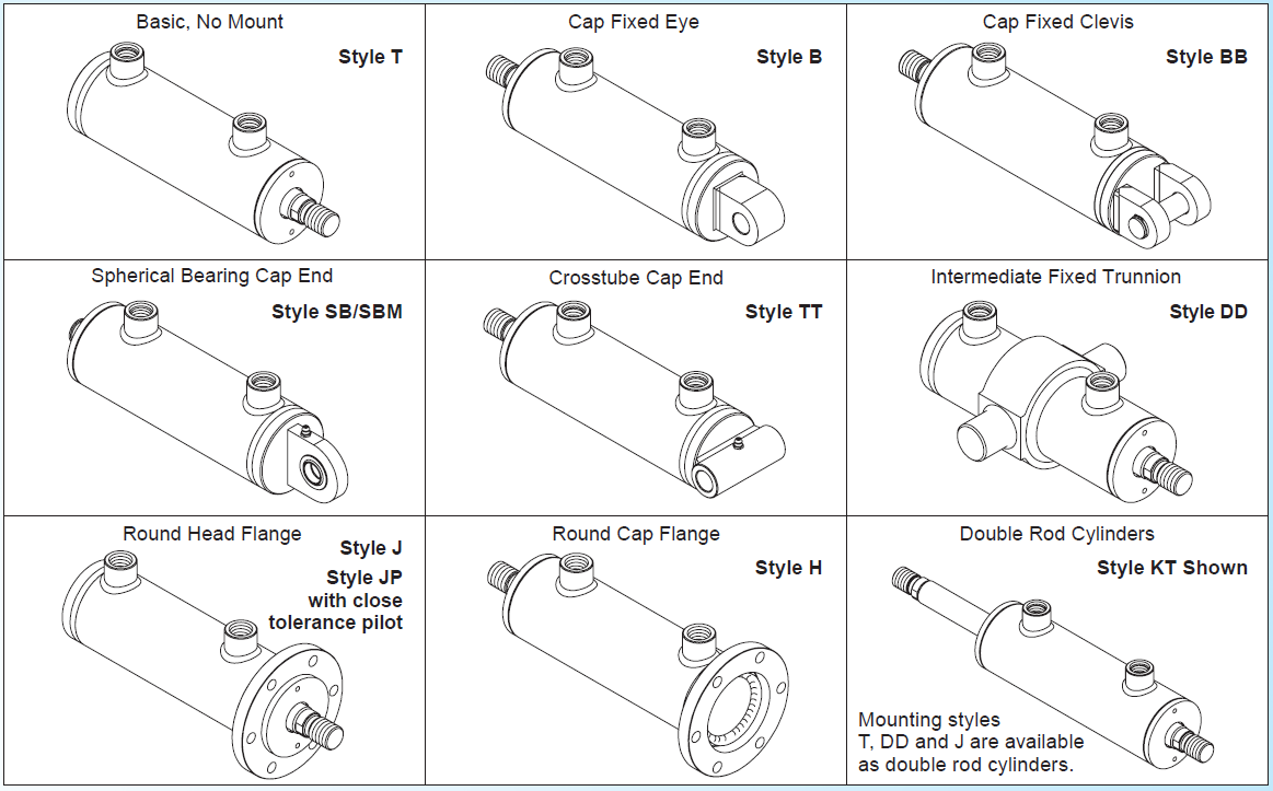 rdh-cylinder-mounting-styles