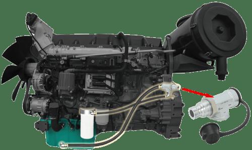 Parker QuickFit Oil Change System on Engine