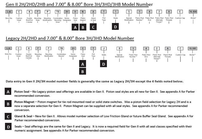 Legacy-versus-Gen-II-part-number-comparison.png