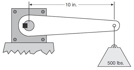Demand Torque Example 1