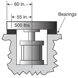 demand-torque-example-2.png