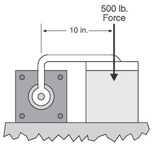 demand-torque-example-3.png